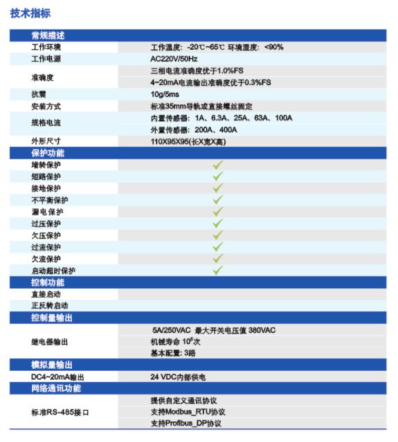 电动机保护器技术指标