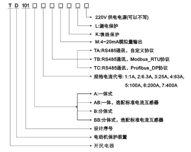 TD101电动机保护器选项表