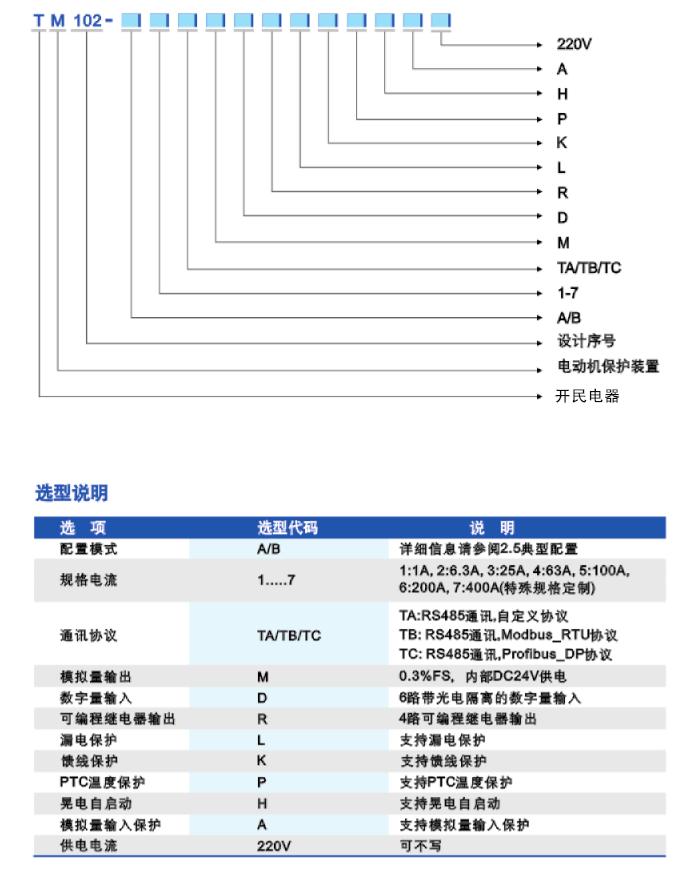 TM102电动机保护器选型表